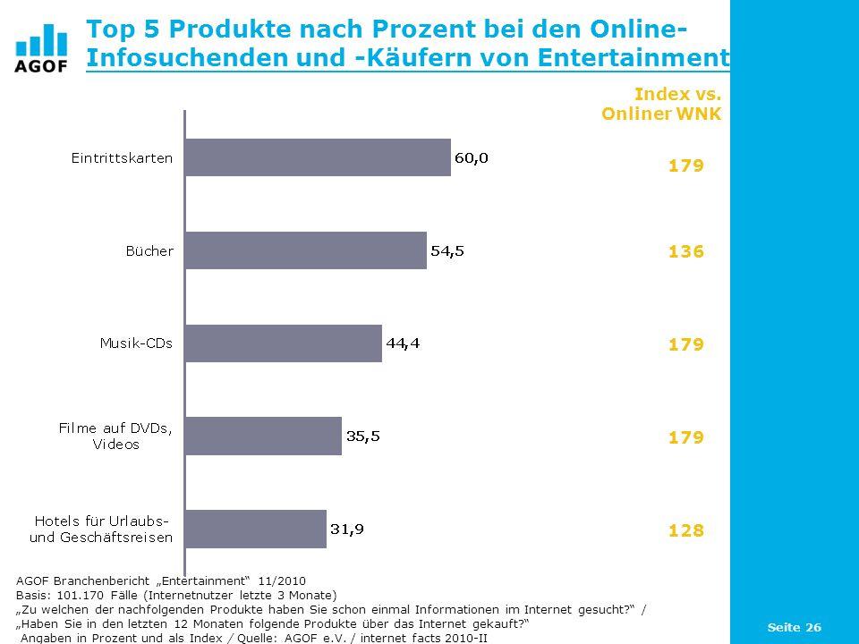 Top 5 Produkte nach Prozent bei den Online-Infosuchenden und -Käufern von Entertainment