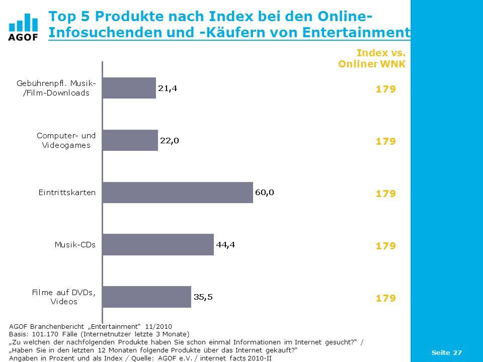 Top 5 Produkte nach Index bei den Online-Infosuchenden und -Käufern von Entertainment