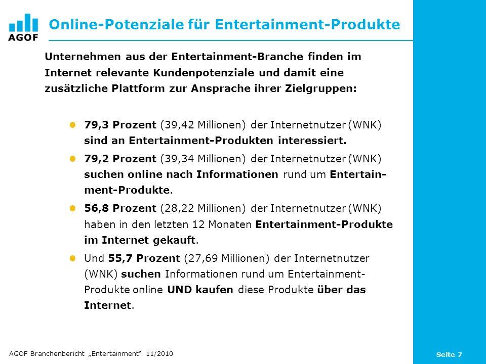 Online-Potenziale für Entertainment-Produkte