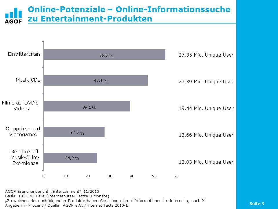 Online-Potenziale – Online-Informationssuche zu Entertainment-Produkten