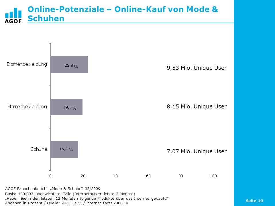 Online-Potenziale – Online-Kauf von Mode & Schuhen
