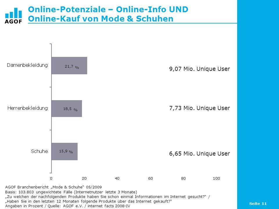 Online-Potenziale – Online-Info UND Online-Kauf von Mode & Schuhen