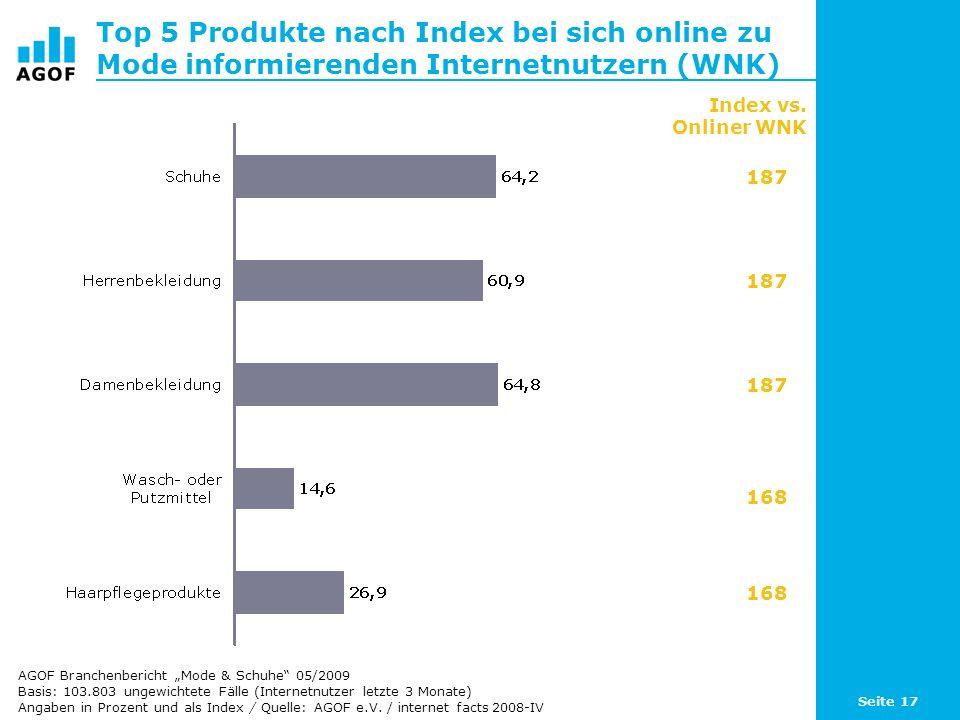 Top 5 Produkte nach Index bei sich online zu Mode informierenden Internetnutzern (WNK)