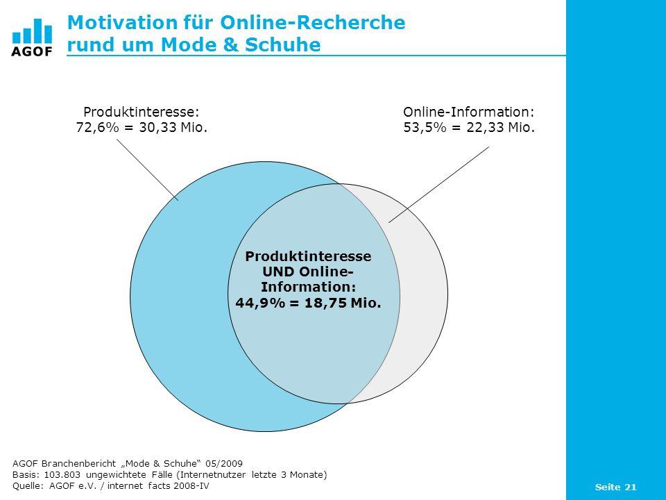 Motivation für Online-Recherche rund um Mode & Schuhe