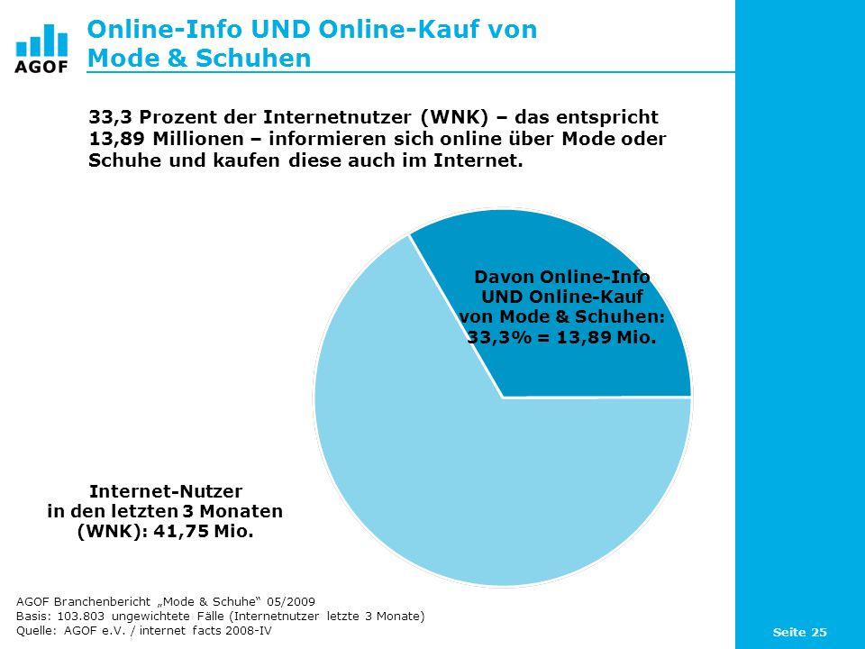 Online-Info UND Online-Kauf von Mode & Schuhen