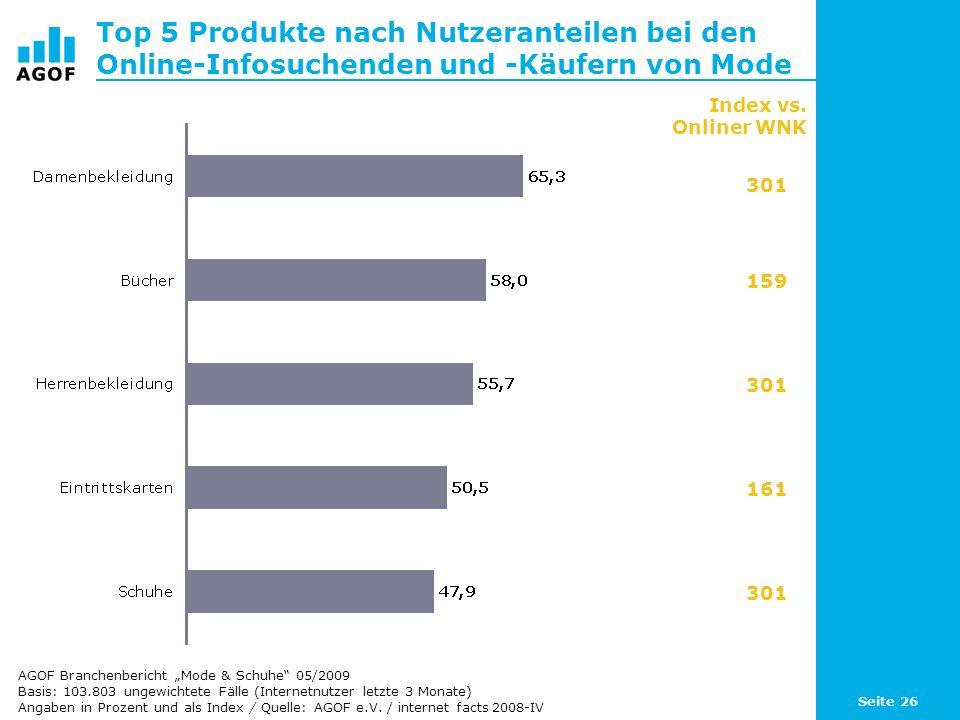 Top 5 Produkte nach Nutzeranteilen bei den Online-Infosuchenden und -Käufern von Mode