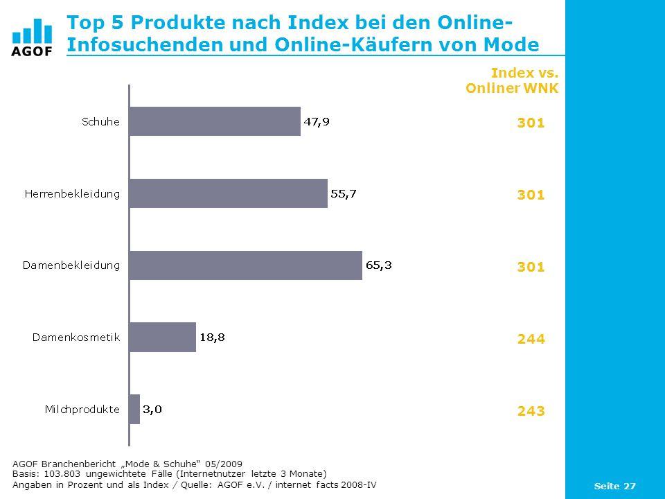 Top 5 Produkte nach Index bei den Online-Infosuchenden und Online-Käufern von Mode