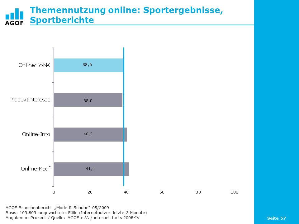Themennutzung online: Sportergebnisse, Sportberichte