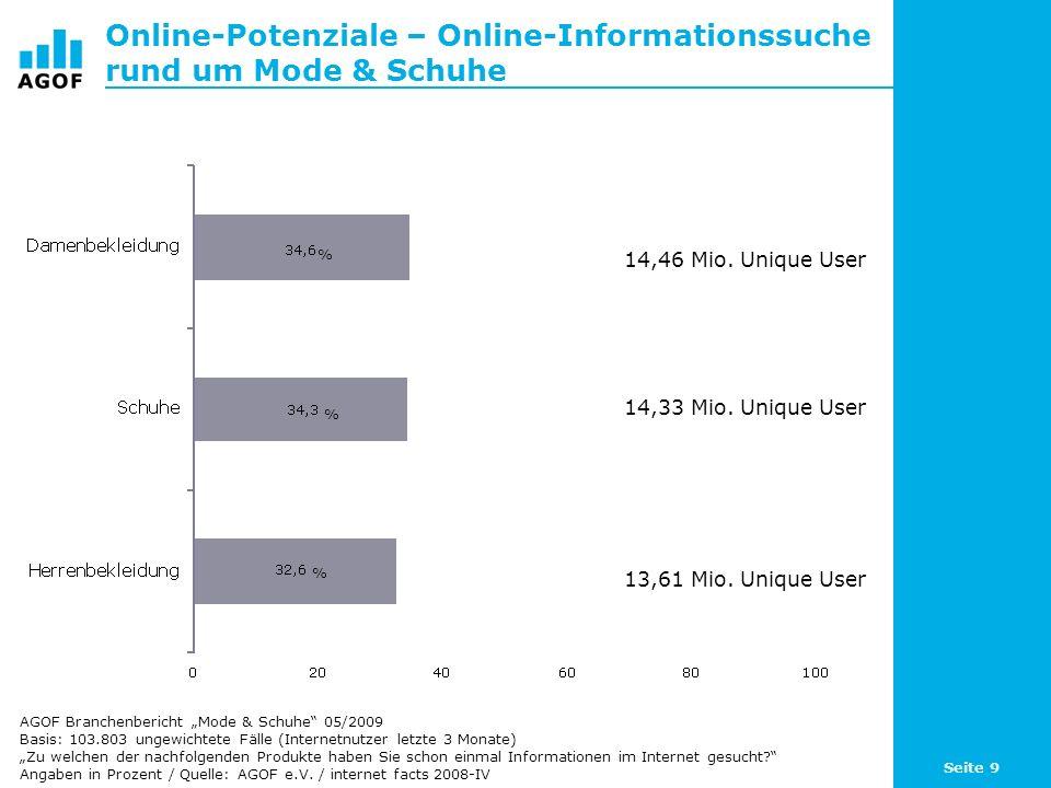 Online-Potenziale – Online-Informationssuche rund um Mode & Schuhe