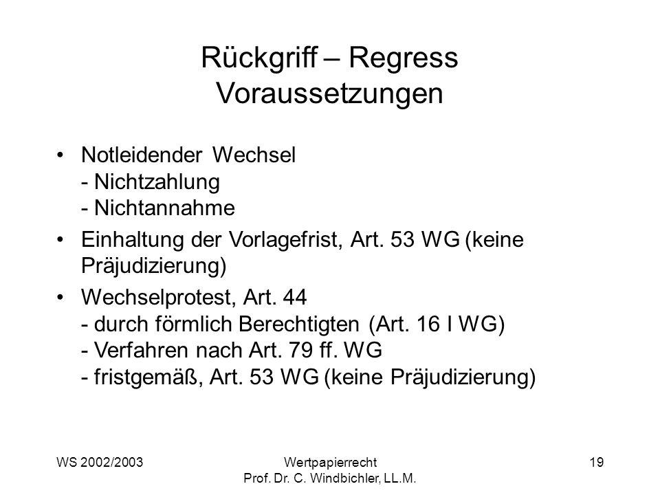 Rückgriff – Regress Voraussetzungen