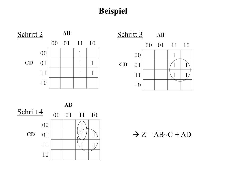 Beispiel Schritt 2 Schritt 3 Schritt 4  Z = AB~C + AD 00 01 11 10 1