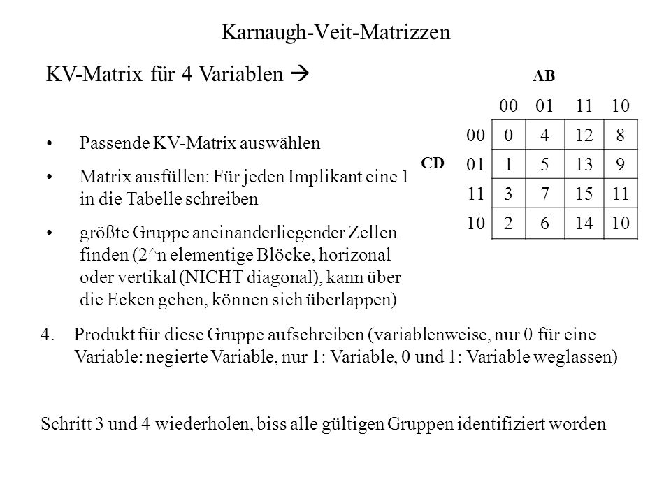 Karnaugh-Veit-Matrizzen