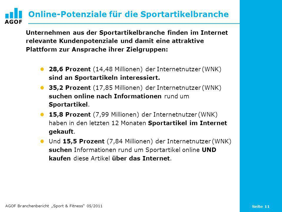 Online-Potenziale für die Sportartikelbranche