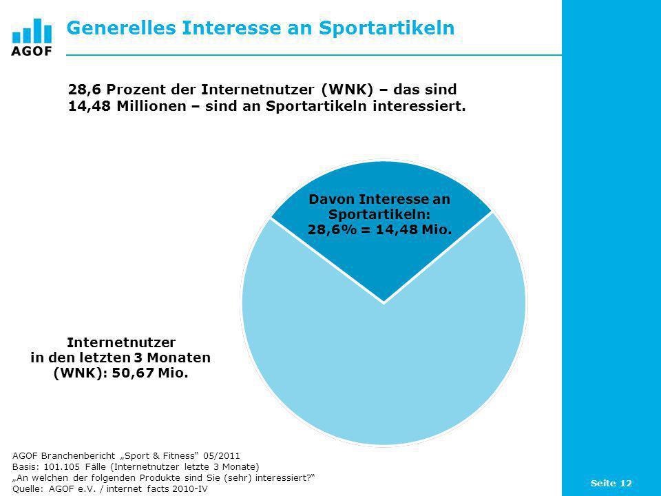 Generelles Interesse an Sportartikeln