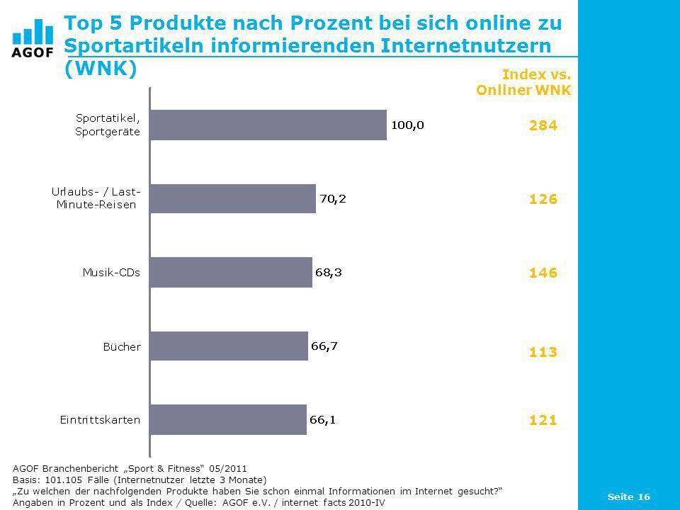 Top 5 Produkte nach Prozent bei sich online zu Sportartikeln informierenden Internetnutzern (WNK)