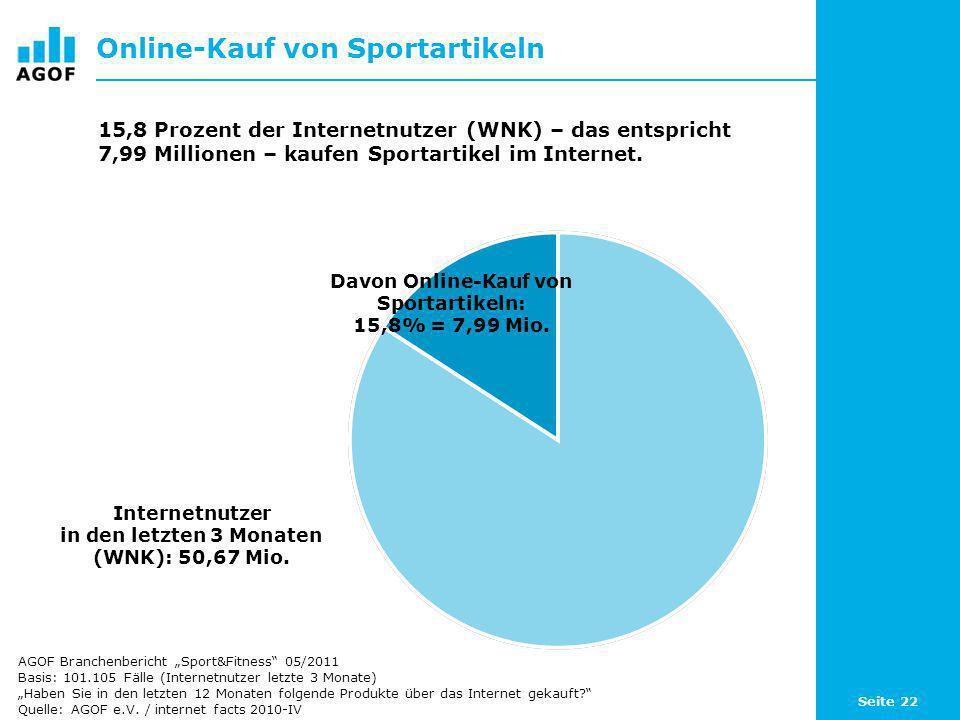Online-Kauf von Sportartikeln