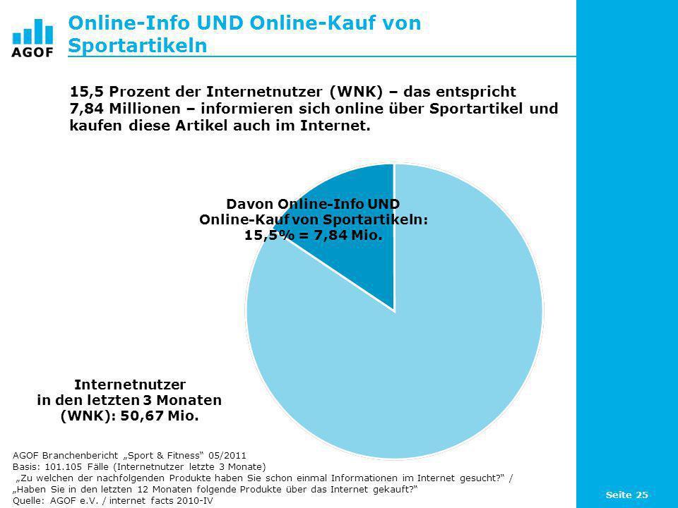 Online-Info UND Online-Kauf von Sportartikeln