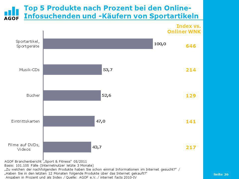 Top 5 Produkte nach Prozent bei den Online-Infosuchenden und -Käufern von Sportartikeln