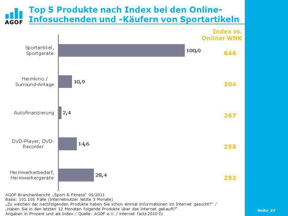 Top 5 Produkte nach Index bei den Online-Infosuchenden und -Käufern von Sportartikeln