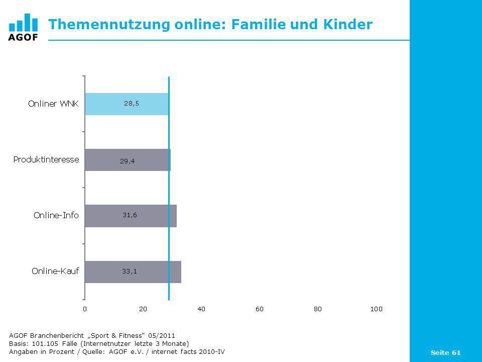 Themennutzung online: Familie und Kinder
