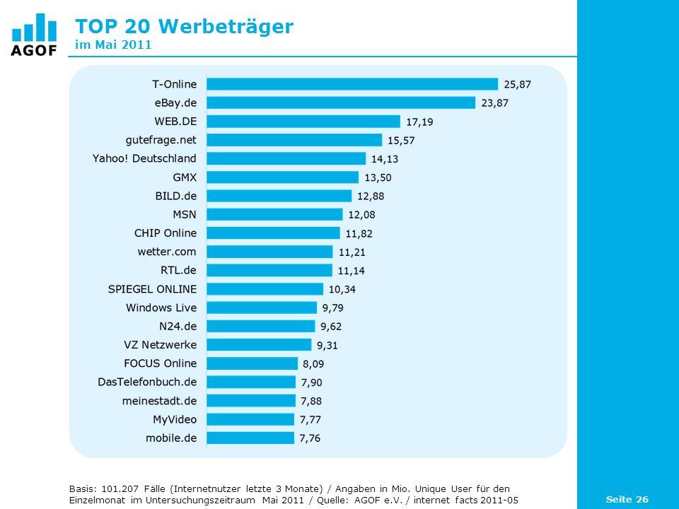TOP 20 Werbeträger im Mai 2011