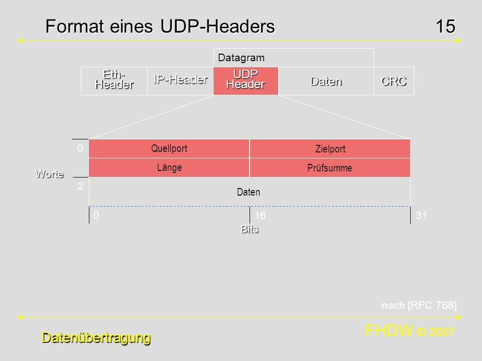 Format eines UDP-Headers