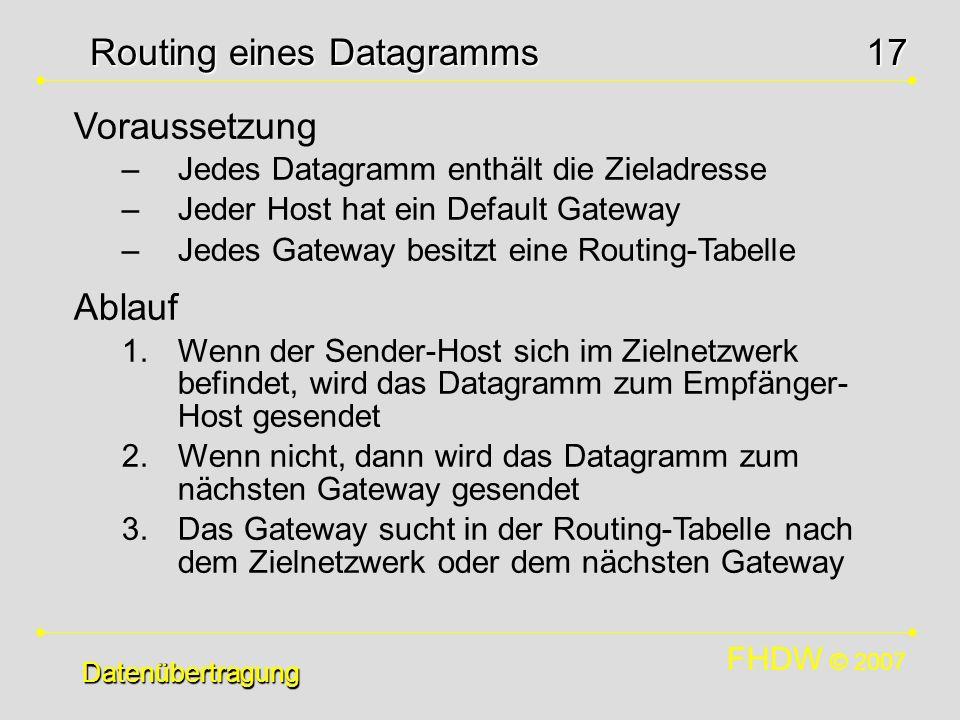 Routing eines Datagramms