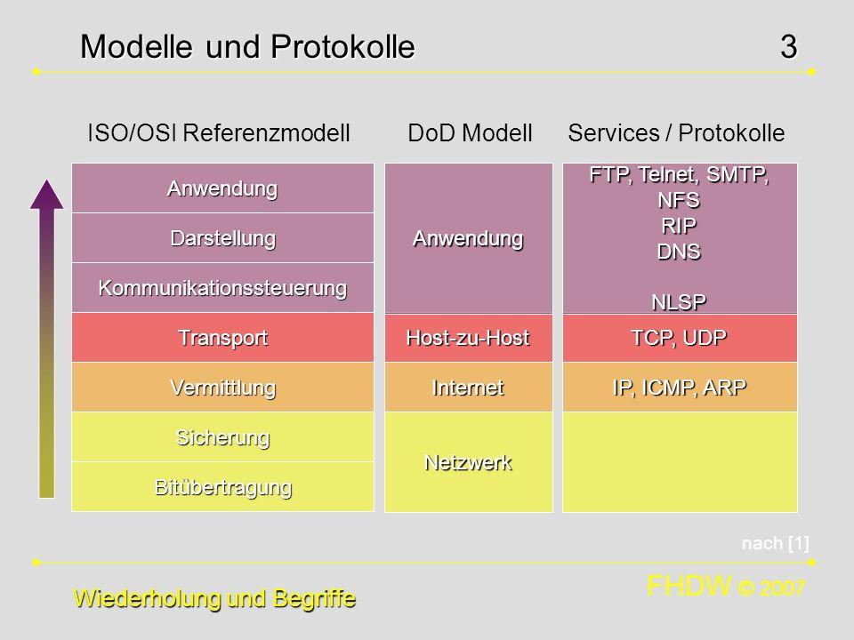 Modelle und Protokolle