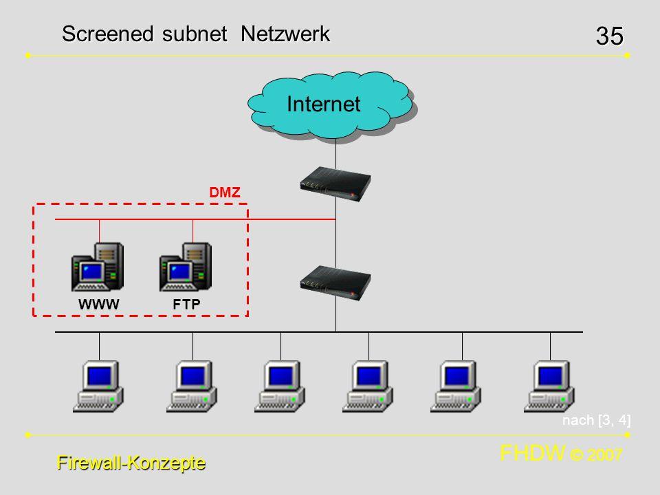 Screened subnet Netzwerk