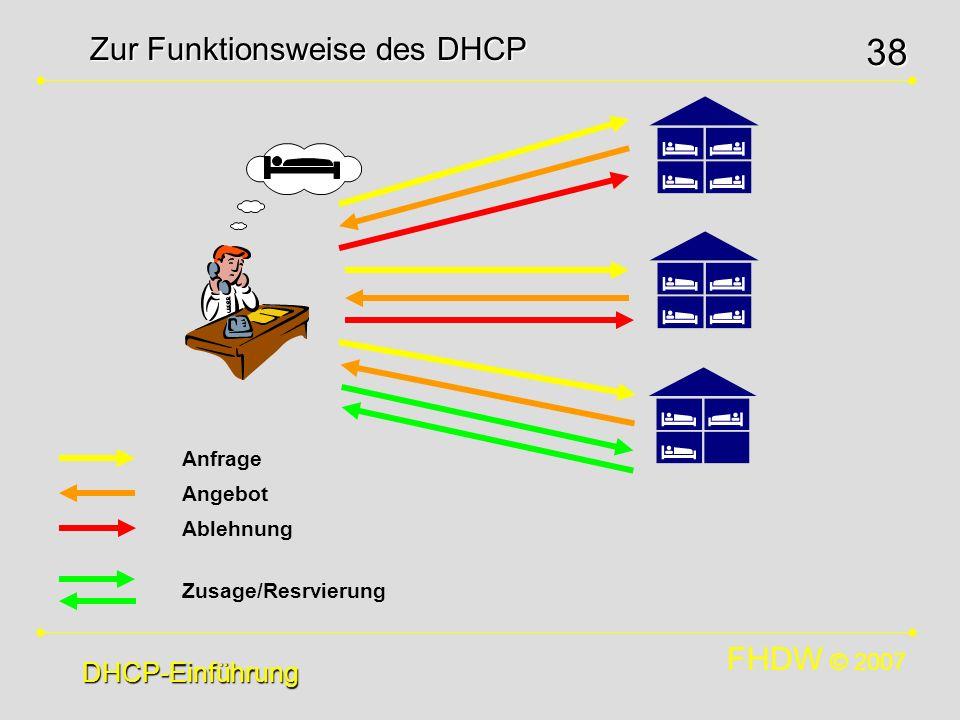 Zur Funktionsweise des DHCP