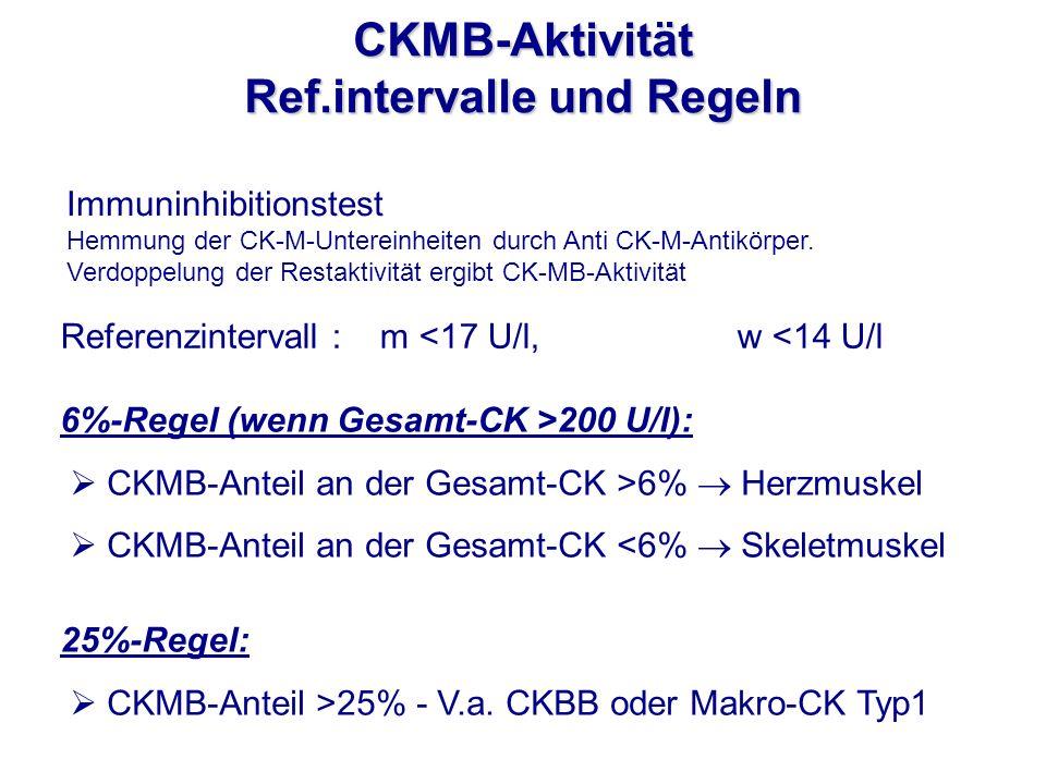 CKMB-Aktivität Ref.intervalle und Regeln