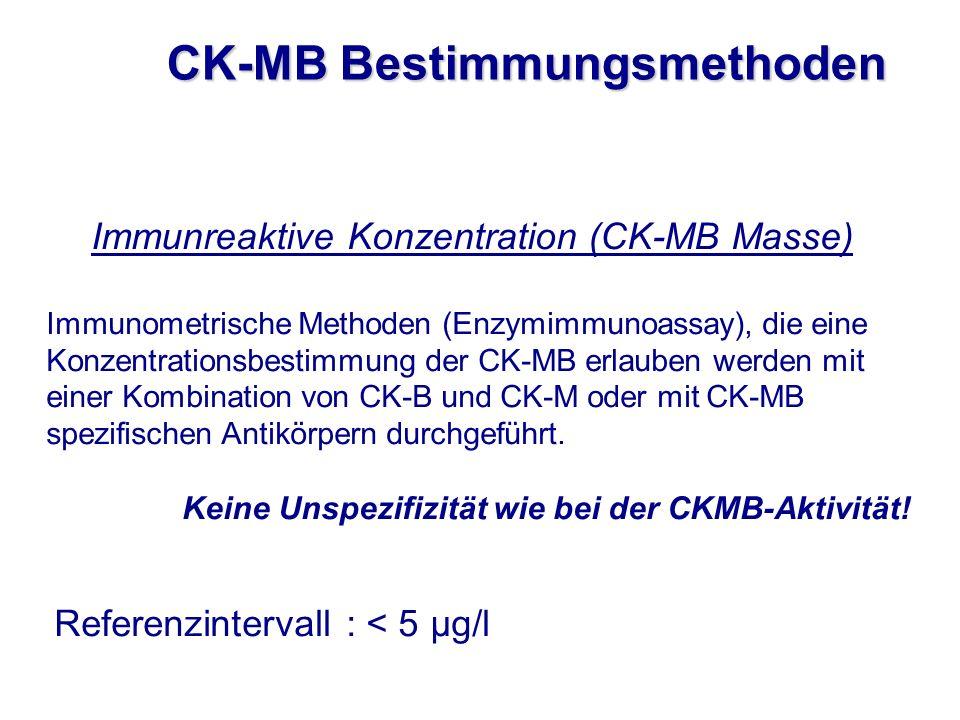 CK-MB Bestimmungsmethoden