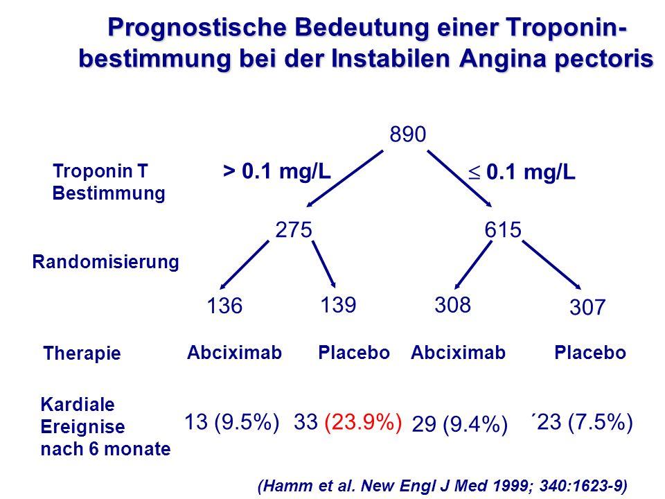 Prognostische Bedeutung einer Troponin-bestimmung bei der Instabilen Angina pectoris