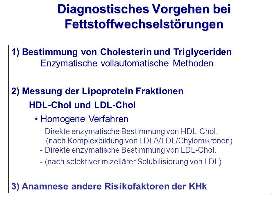 Diagnostisches Vorgehen bei Fettstoffwechselstörungen