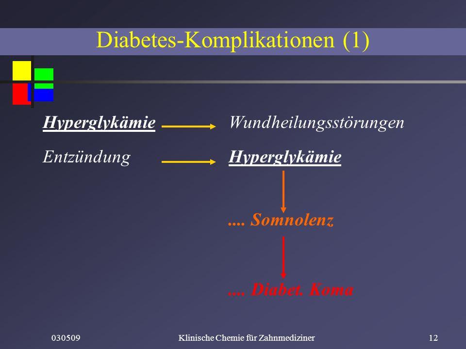 Diabetes-Komplikationen (1)