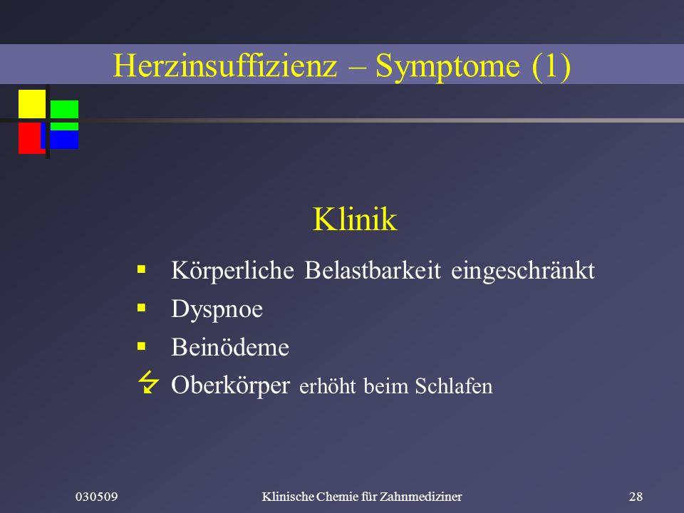 Herzinsuffizienz – Symptome (1)