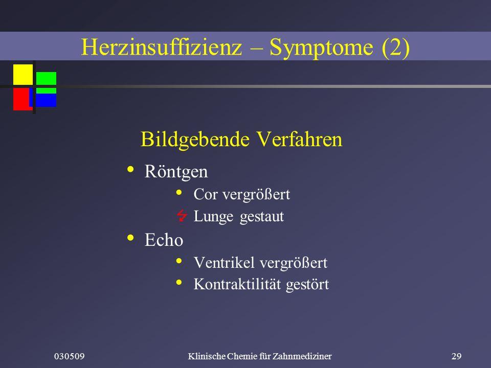 Herzinsuffizienz – Symptome (2)