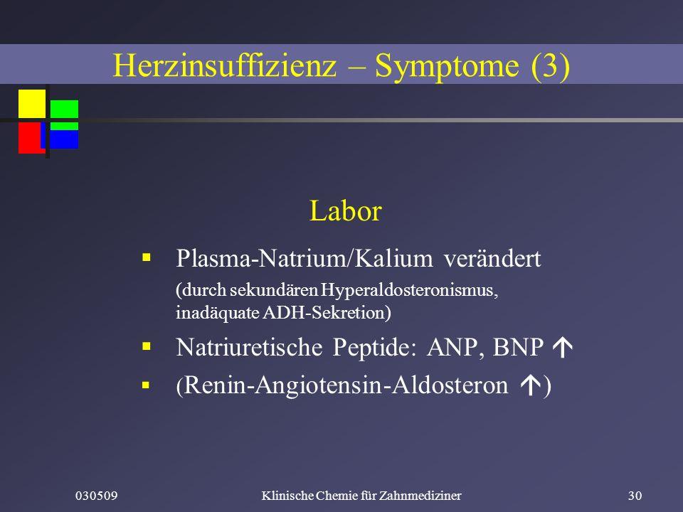 Herzinsuffizienz – Symptome (3)