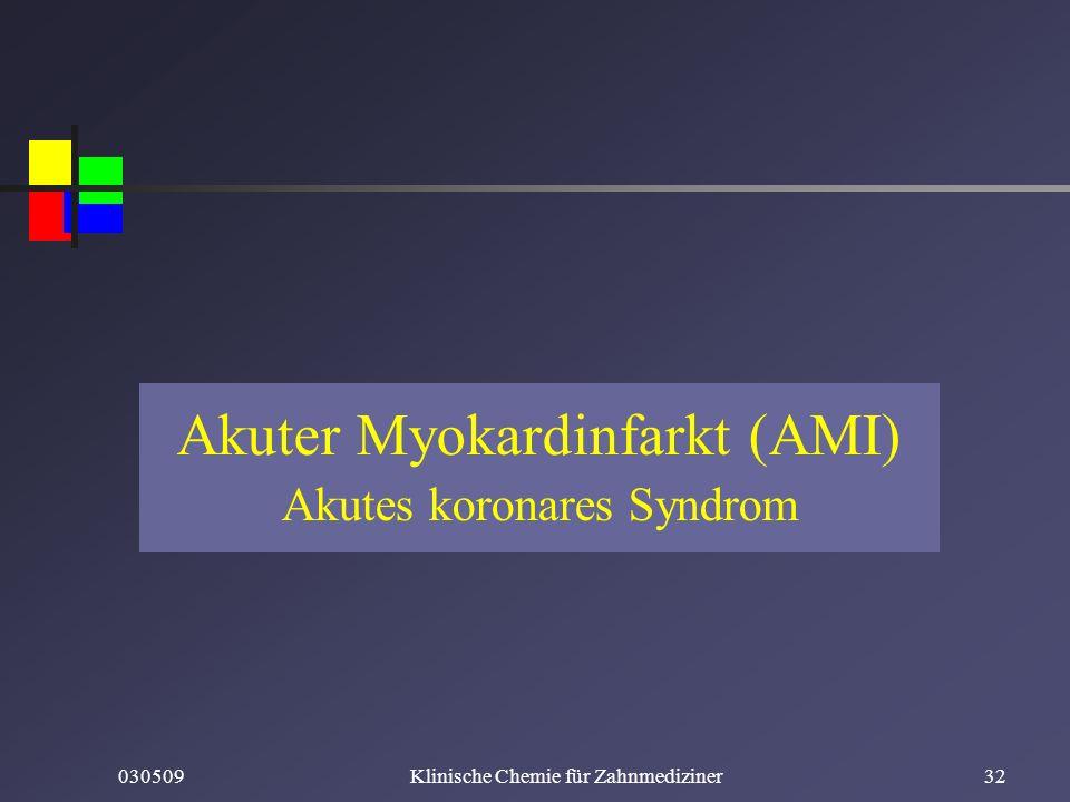Akuter Myokardinfarkt (AMI)