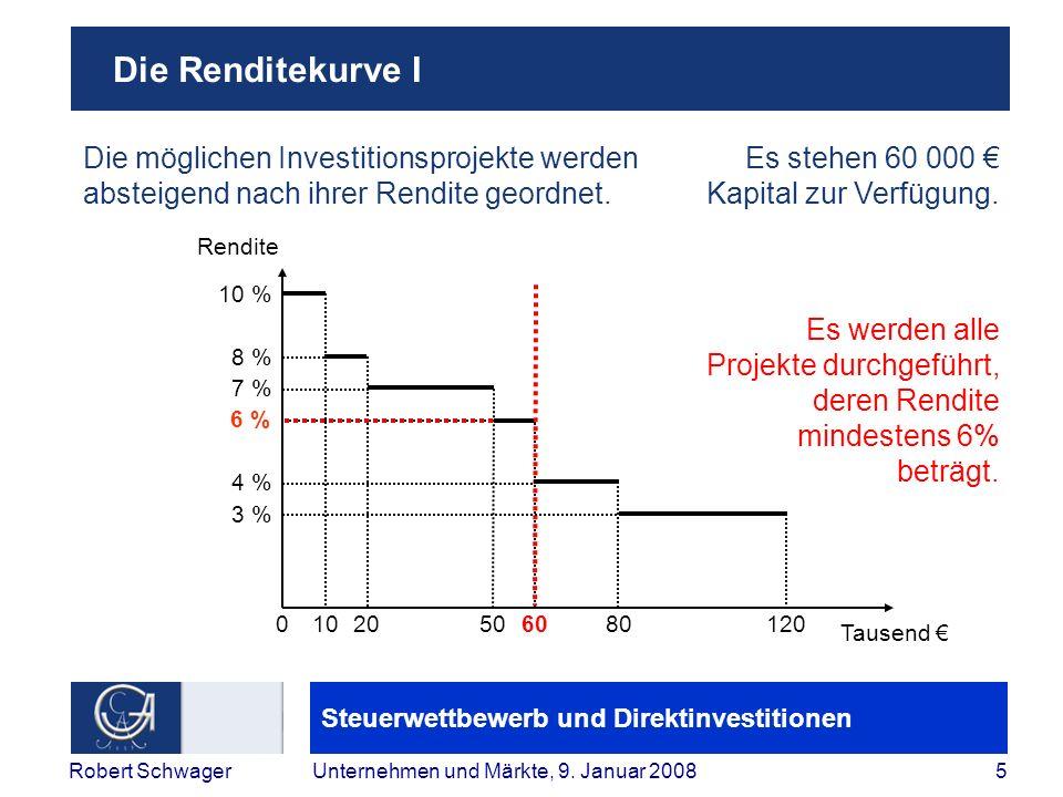 Die Renditekurve I Die möglichen Investitionsprojekte werden absteigend nach ihrer Rendite geordnet.