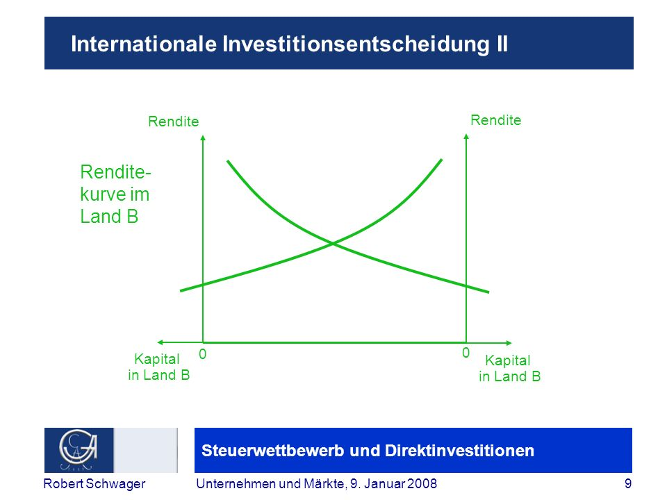 Internationale Investitionsentscheidung II