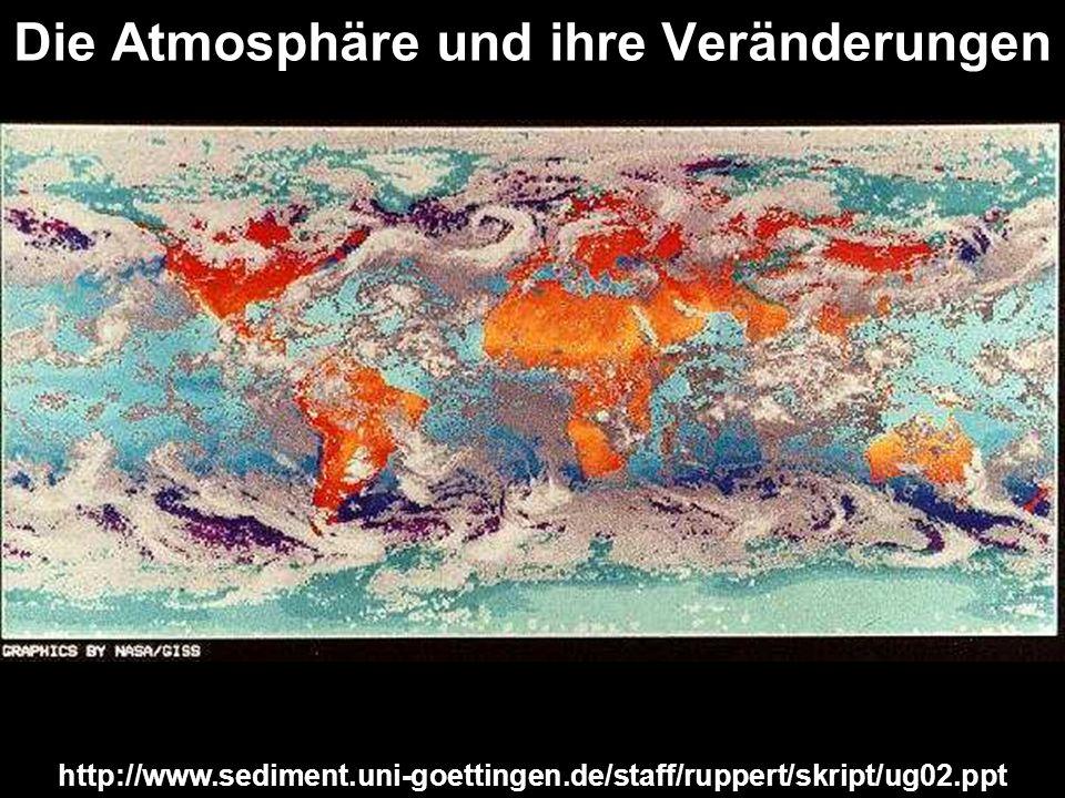 Die Atmosphäre und ihre Veränderungen