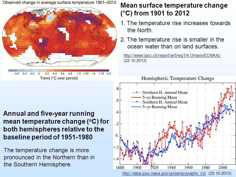 Mean surface temperature change (°C) from 1901 to 2012