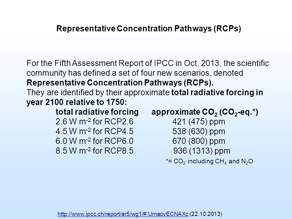 total radiative forcing approximate CO2 (CO2-eq.*)