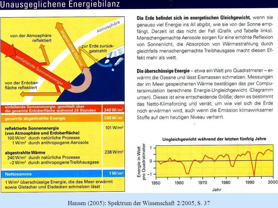 Hansen (2005): Spektrum der Wissenschaft 2/2005, S. 37