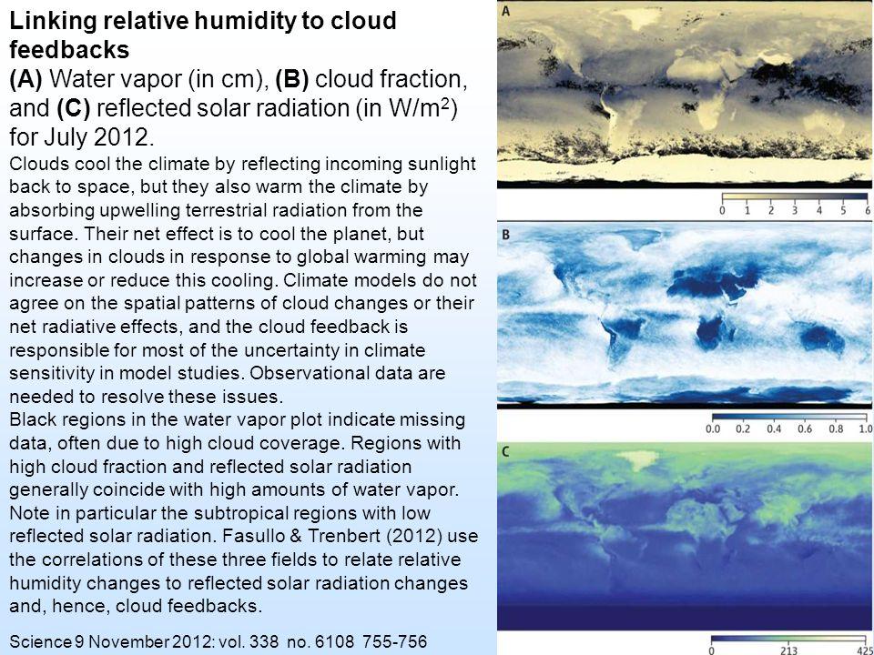 Linking relative humidity to cloud feedbacks