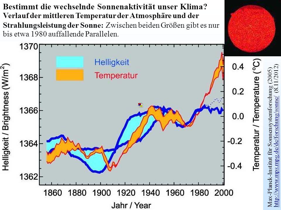 Bestimmt die wechselnde Sonnenaktivität unser Klima