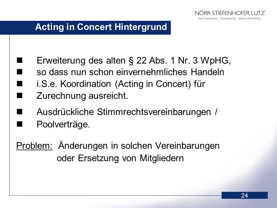 Acting in Concert Hintergrund
