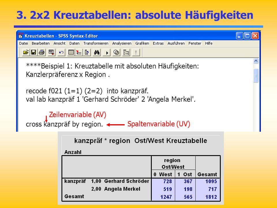 3. 2x2 Kreuztabellen: absolute Häufigkeiten