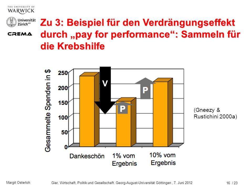"""Zu 3: Beispiel für den Verdrängungseffekt durch """"pay for performance : Sammeln für die Krebshilfe"""